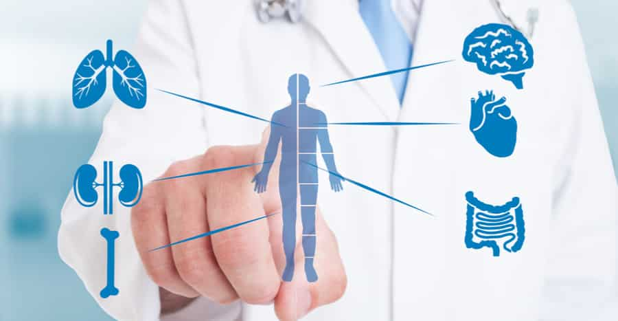 Summary- Integrative Treatment For Autoimmune Disease